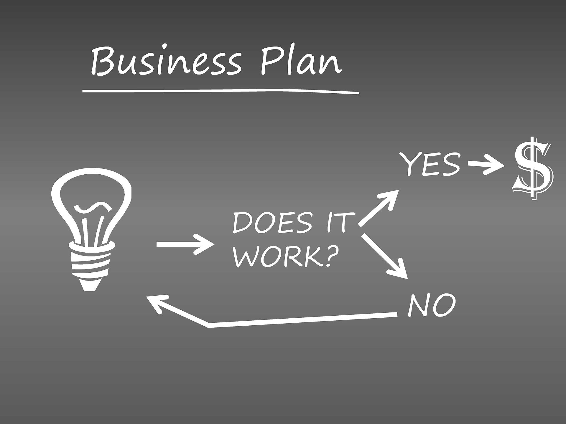 Business Optimization Business Optimization business 891339 1920